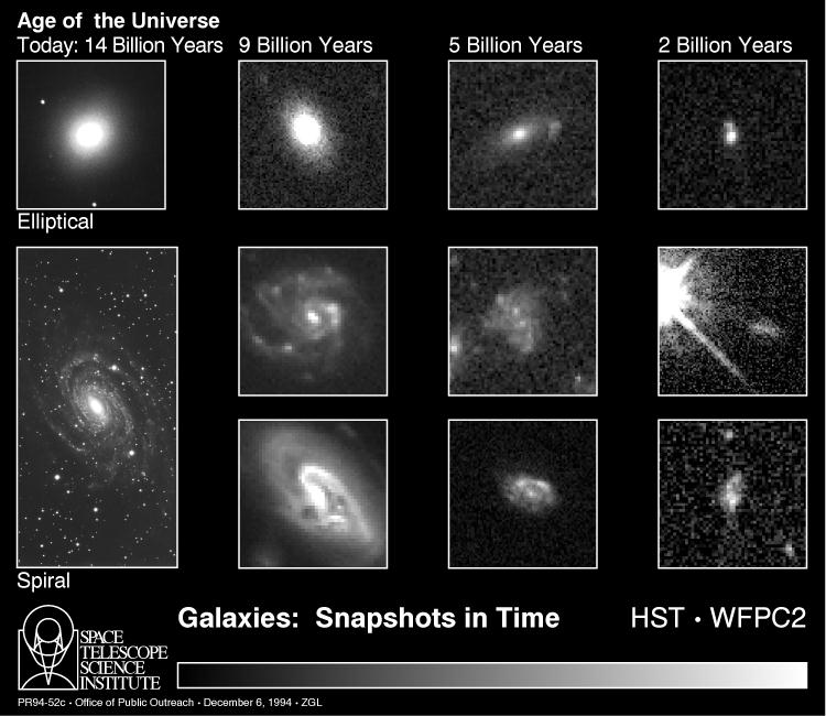 Wmap Formation Of Universe Structures